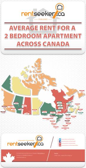 2015-11-06-1446834396-8031372-CanadasPriciestRentalMarketsINFOGRAPHIC.jpg