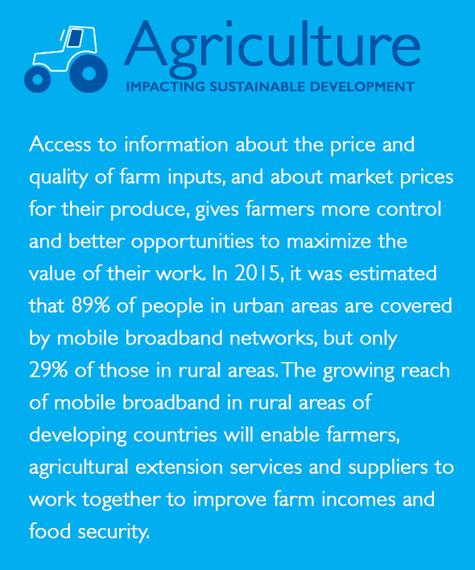 2015-11-09-1447103867-1443727-Agriculture.jpg