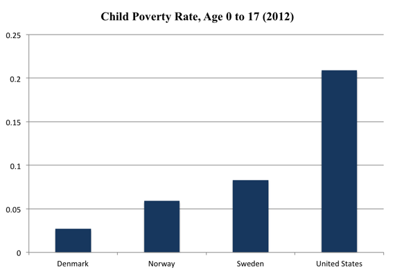 2015-11-13-1447420190-4869693-childpovertyjkGraph4copy.png