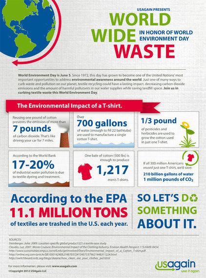2015-11-19-1447971768-3521588-environmentalimpactofatshirt2.jpg