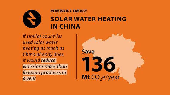2015-12-08-1449566498-264860-Solarwaterheating.jpg