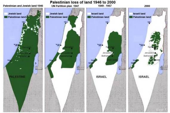 2015-12-09-1449673626-2313876-palestinianlandloss.jpeg