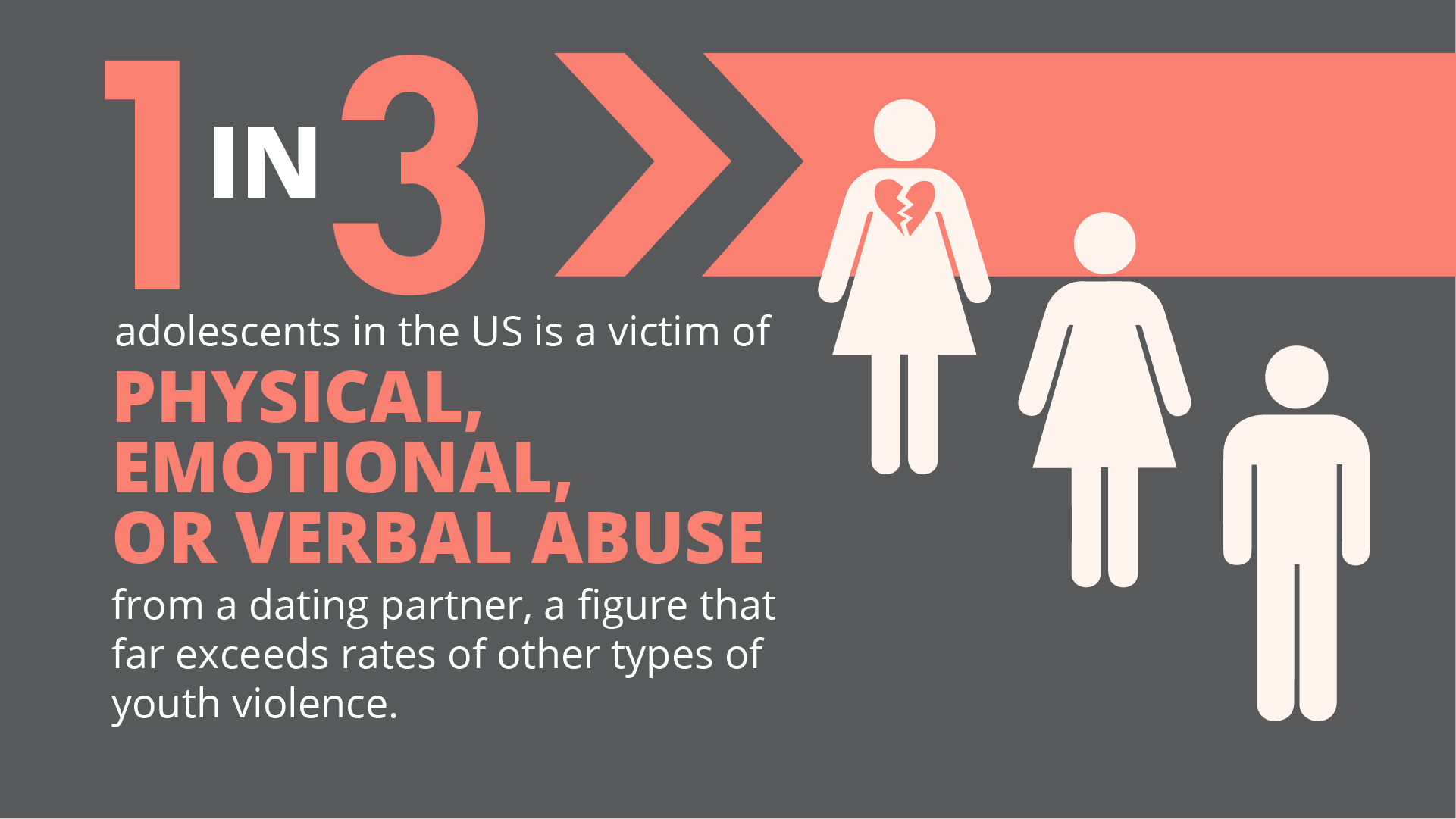 11 Facts About Teen Dating Violence | DoSomething.org