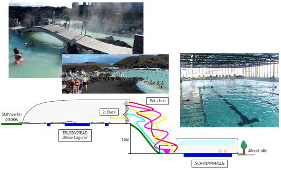 2015-12-12-1449959527-5259388-schwimmquer.png