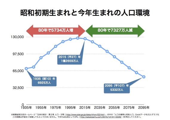 2015-12-14-1450061140-2359062-20151214_sakaiosamu_01.jpg