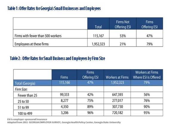 2015-12-16-1450305635-7827615-Tables12from2011_Georgia_Employer_Survey.jpg