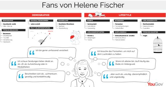 2015-12-18-1450454421-2530585-Helene_Fischer.png