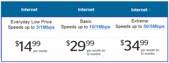 2015-12-22-1450810806-428814-timewarnerspeeds.png