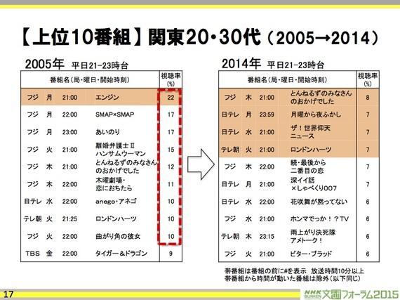 2016-01-08-1452237385-8949237-20160107_sakaiosamu_02.jpg