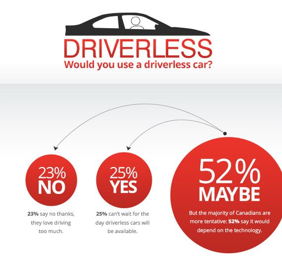 2016-01-08-1452284739-6281025-kanetix_infographic_DriverlessCars_TopHalf_v2.0.jpg