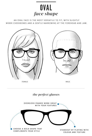 how to choose the right glasses size