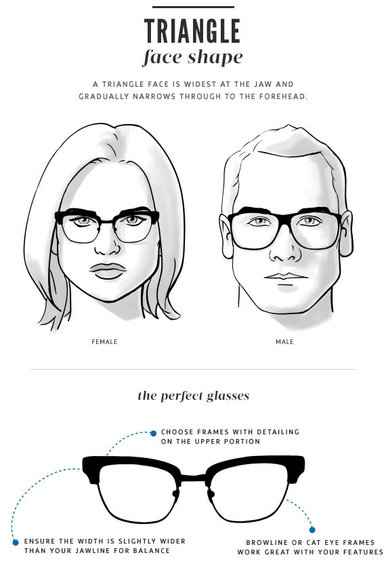 how to find frames for your face shape
