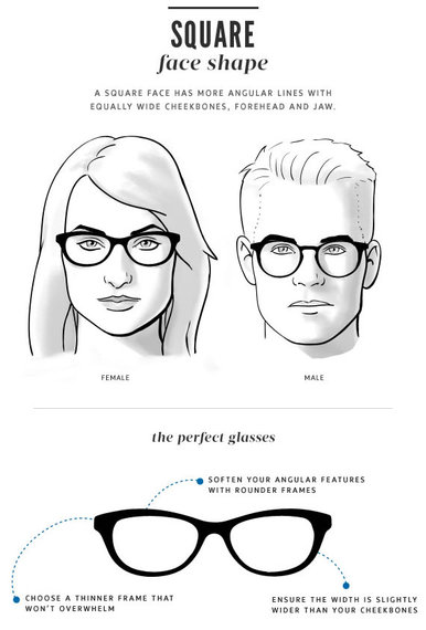 Glasses Frames Per Face Shape : How To Choose Glasses For Your Face Shape