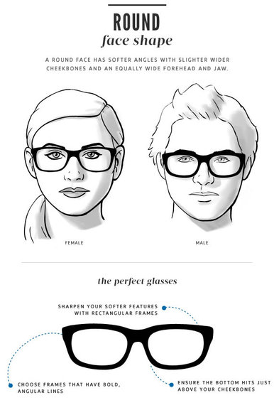 Eyeglasses Frame Round Face : How To Choose Glasses For Your Face Shape