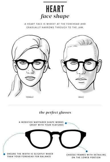 How To Choose Glasses For Your Face Shape   HuffPost Canada