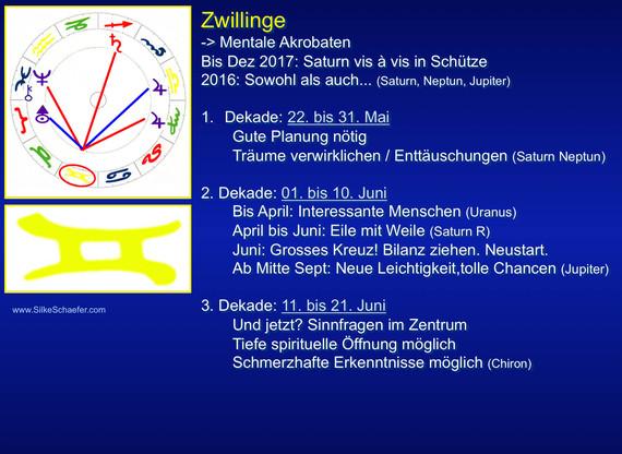 2016-01-17-1453062141-8485913-03_Zwillinge_2016.jpg
