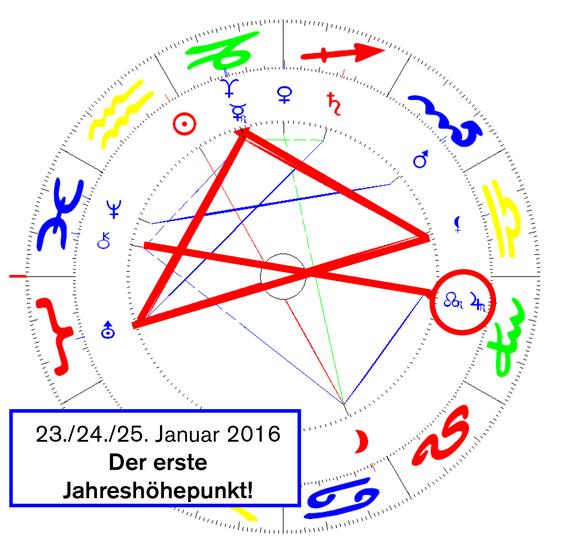2016-01-18-1453100741-2553348-2016_01_23_Jupiter_MK_Lilith_Uranus.jpg