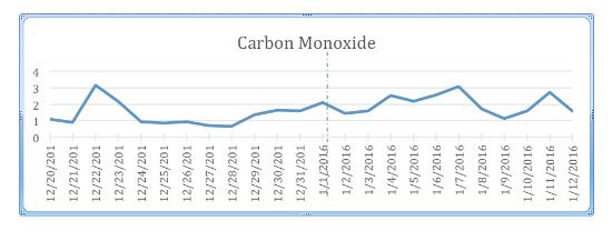 2016-01-18-1453110568-2460907-carbon.png
