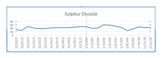 2016-01-18-1453110665-3610403-sulphur.png