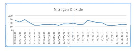 2016-01-18-1453110775-4766557-nitrogen.png