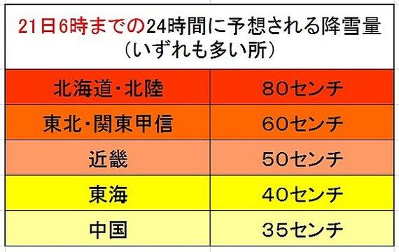 2016-01-19-1453247606-2426678-tenki3.jpg