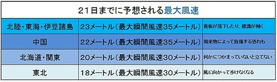 2016-01-19-1453247612-2464258-tenki4.jpg