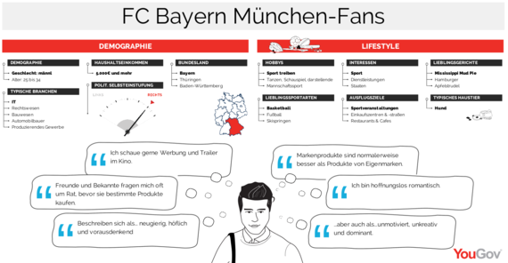 2016-01-20-1453302437-1875937-Poster_BayernMnchen.png