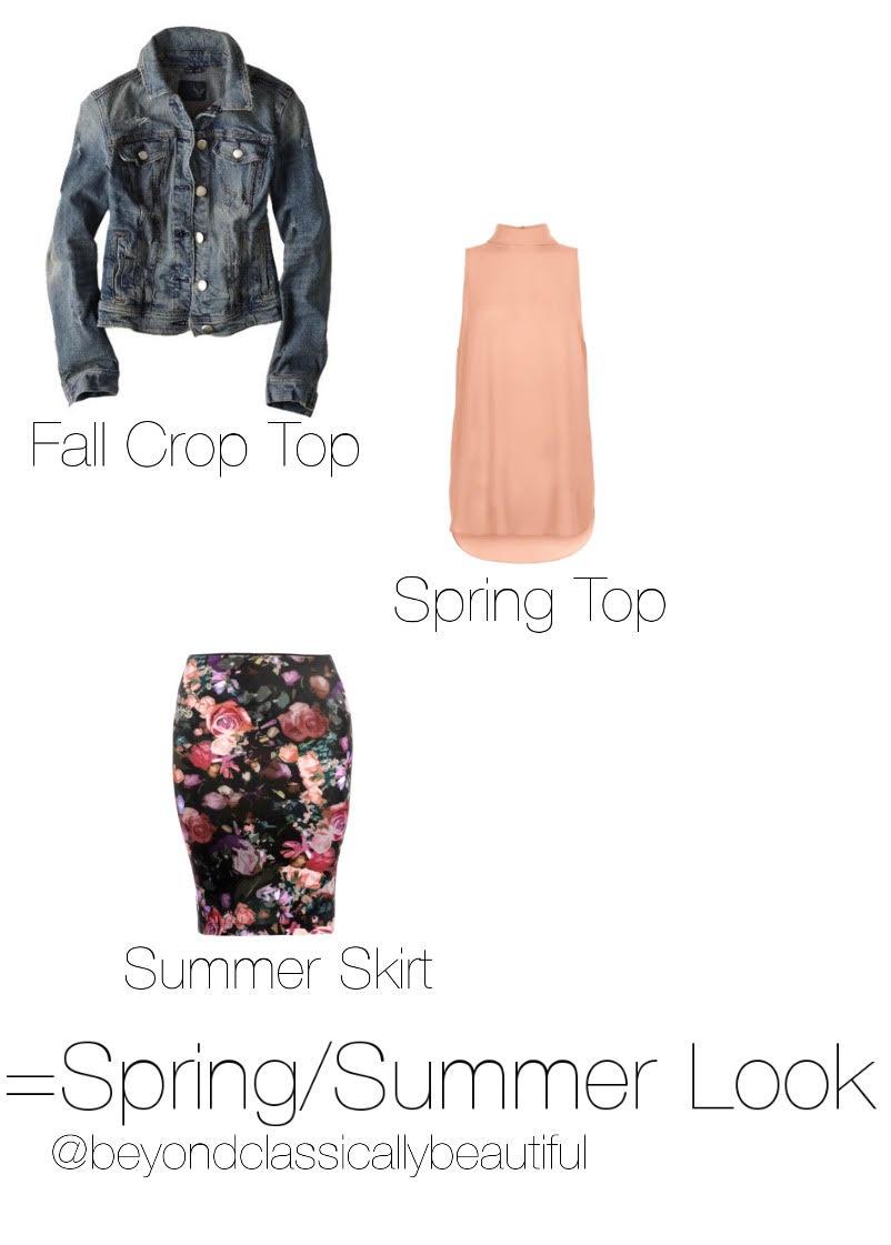 how to make a wardrobe