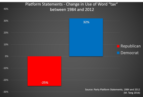 2016-01-30-1454118856-104313-tax_worduse_diagram.png