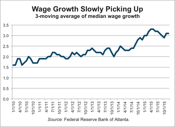 2016-02-01-1454366450-9542259-wage_growth.png