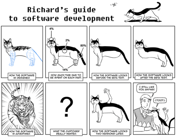 2016-02-04-1454550646-9130060-softwaredevcomic.png