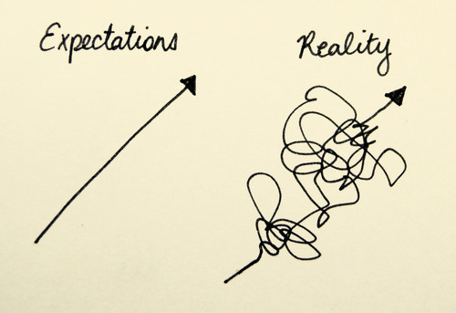 my expectations Why lowering your expectations may be the key to happiness and sustainable performance.