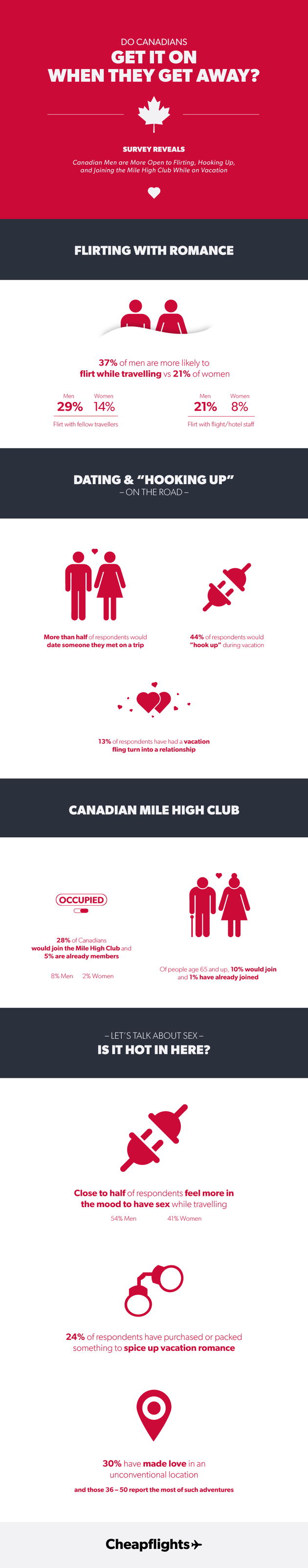 2016-02-09-1455034392-9547175-CheapFlights_Infographic_Canada.png