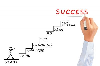 how do you define success in your essay describe what it means to be successful