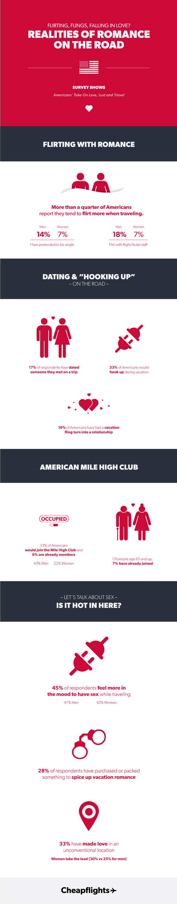 2016-02-11-1455213589-5448828-CheapFlights_Infographic_USA.png