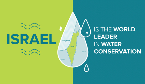 Israel Is the Unsung Hero in Water Management | HuffPost