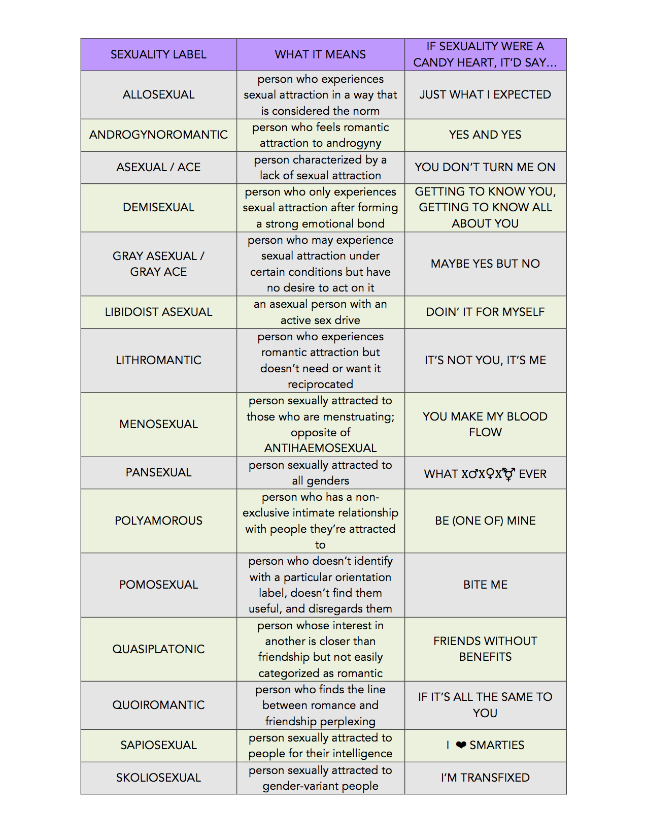 glossary of sex terms