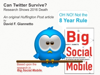 Giannetto: Can Twitter Survive