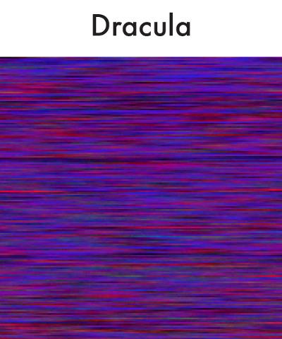 2016-02-17-1455721808-3857968-draculaheatmap.png