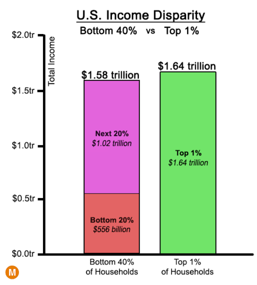 2016-02-18-1455767025-7053962-incomeinequalityus.png