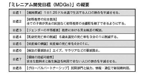 2016-02-22-1456115028-3199878-MDGs.jpg