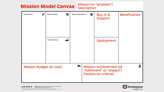 2016-02-23-1456243940-515444-mission_model_canvas.jpg