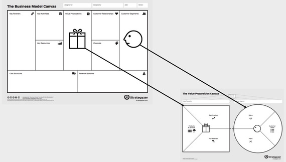 The Mission Model Canvas: An Adapted Business Model Canvas For