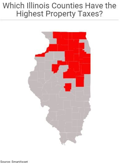 Highest Property Taxes By County