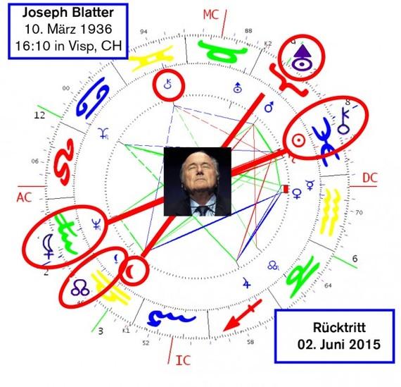 2016-02-27-1456587408-8272967-Joseph_Blatter.jpg