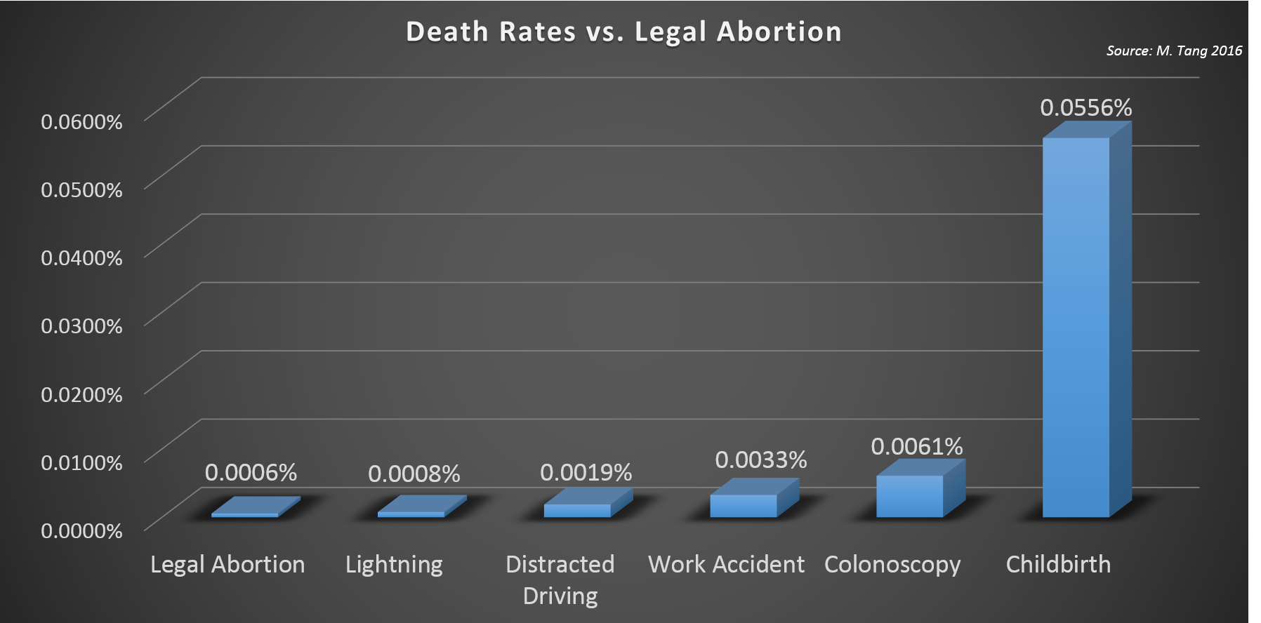 legal abortion Abortion rates have fallen over the past 25 years, even as more countries have made the procedure legal and easier to get, according to a new report released tuesday countries with the most.