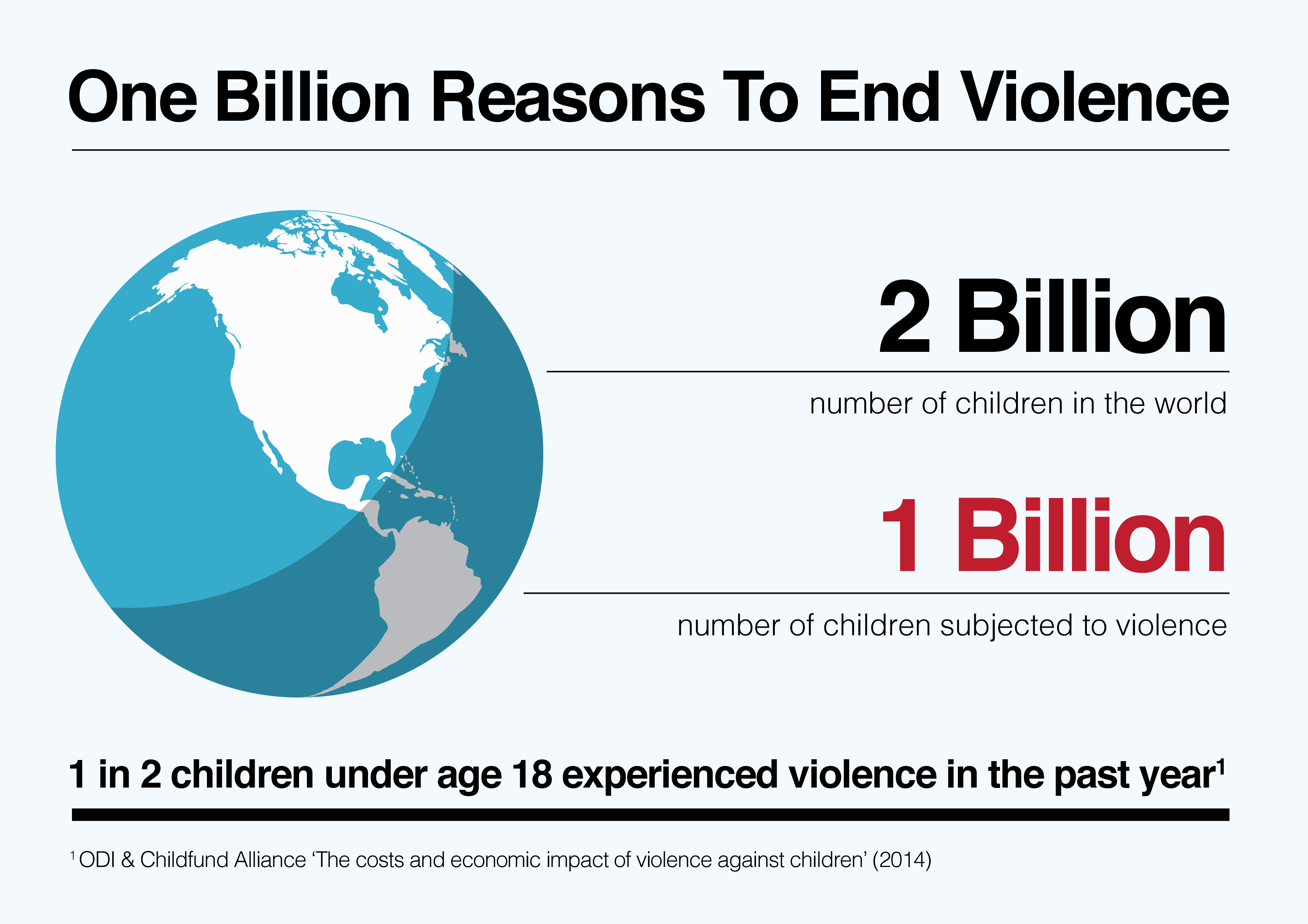 Finding an end to childrens violence