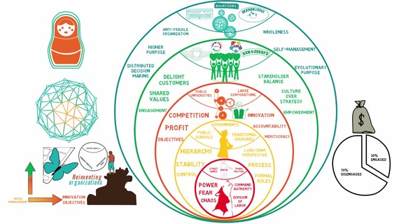 organizational culture of nestle analysis
