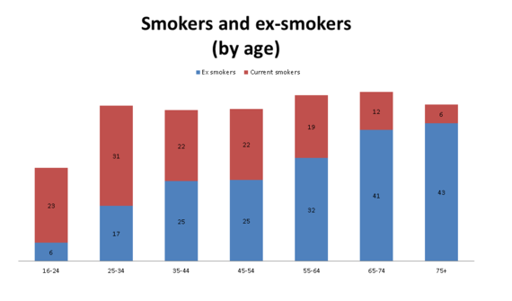 2016-03-08-1457446891-5919758-EXSMOKERS.png