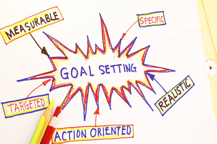 planning and goal setting for small business